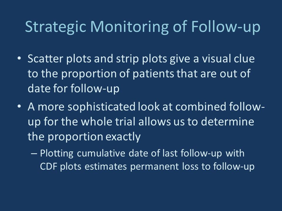 Strategic Monitoring of Follow-up