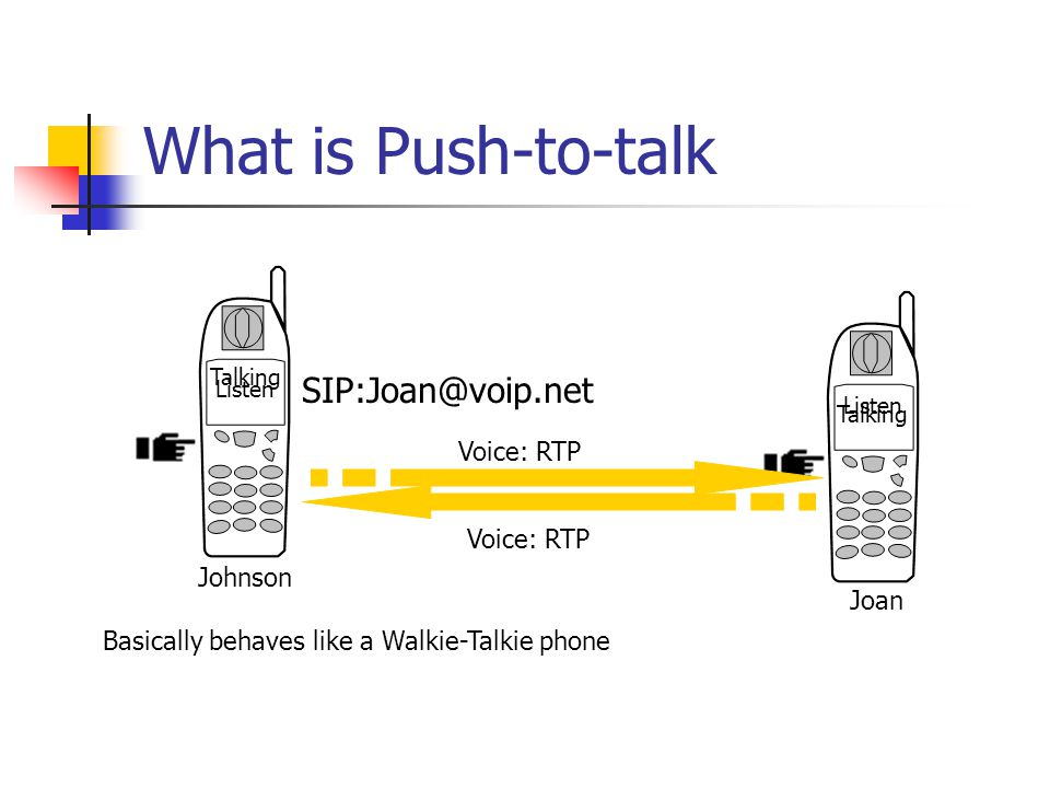 What is Push-to-talk SIP:Joan@voip.net Voice: RTP Voice: RTP Johnson