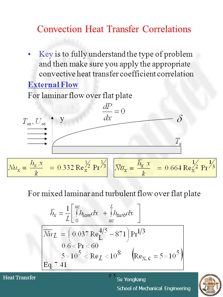 Convection Heat Transfer Correlations