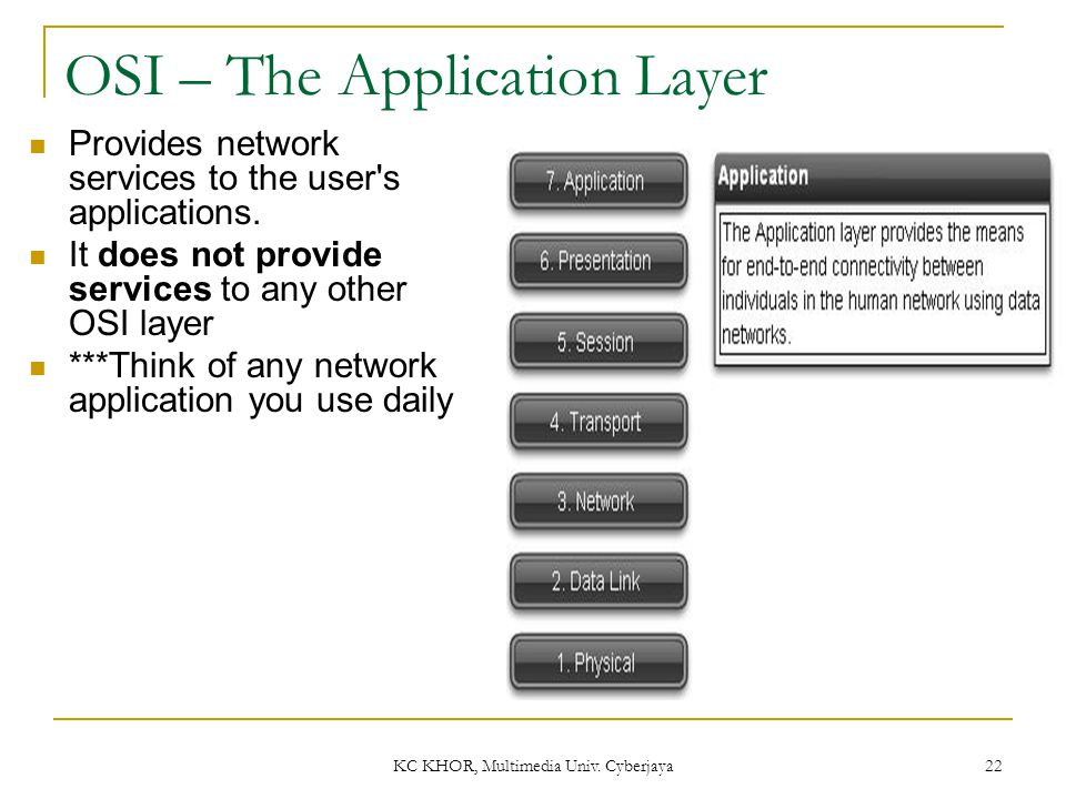 OSI – The Application Layer
