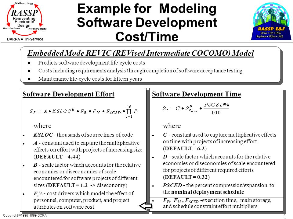 Example for Modeling Software Development Cost/Time