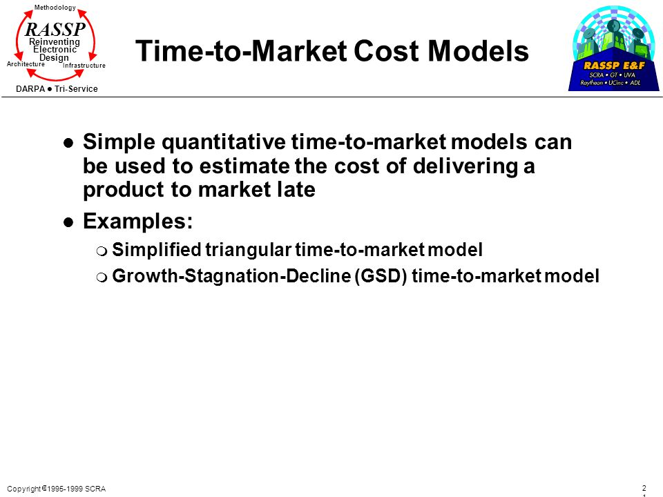 Time-to-Market Cost Models