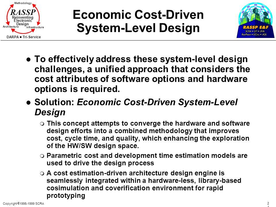 Economic Cost-Driven System-Level Design