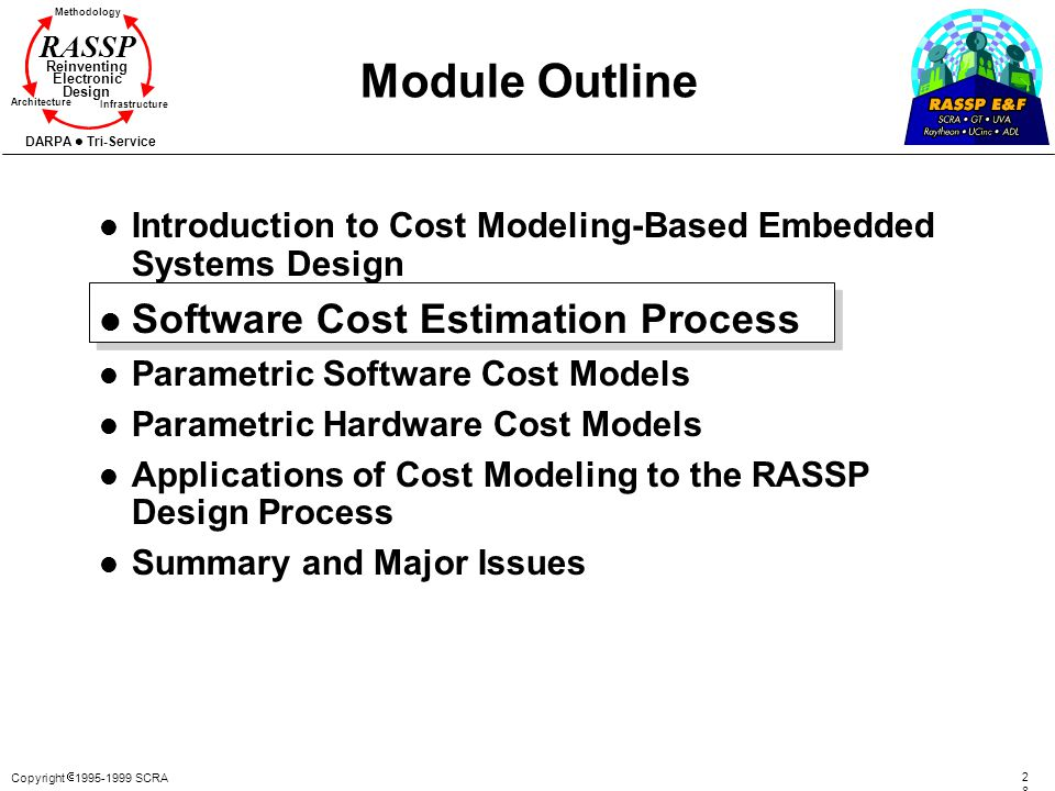 Module Outline Software Cost Estimation Process