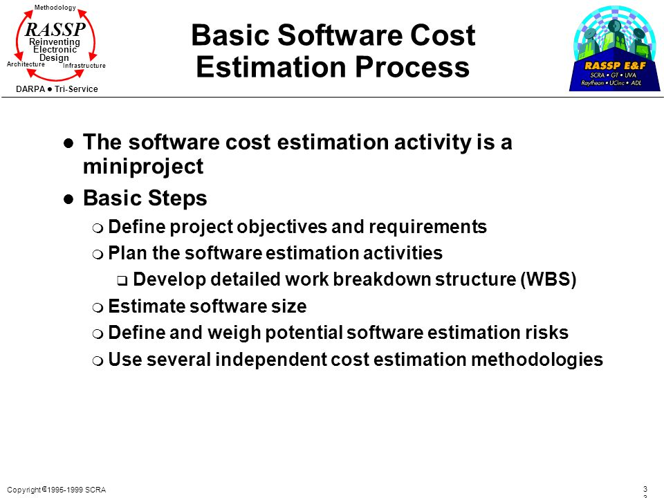 Basic Software Cost Estimation Process