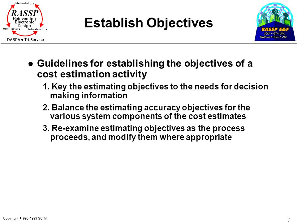 Establish Objectives Guidelines for establishing the objectives of a cost estimation activity.
