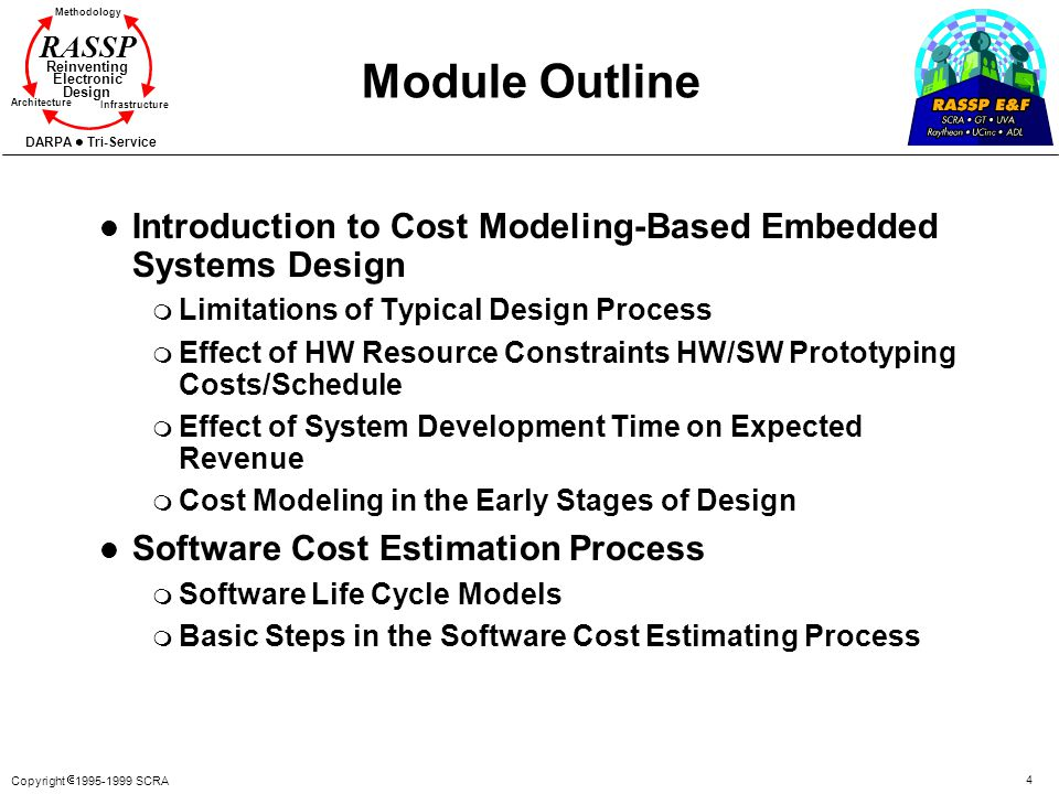 Module Outline Introduction to Cost Modeling-Based Embedded Systems Design. Limitations of Typical Design Process.