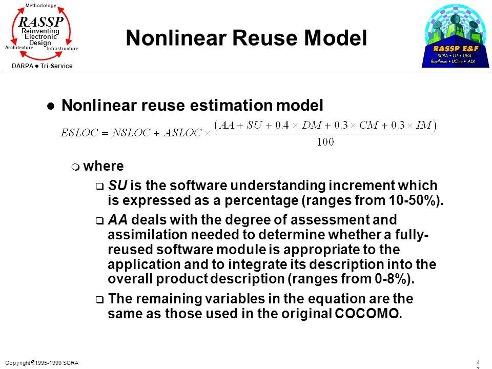 Nonlinear Reuse Model Nonlinear reuse estimation model where