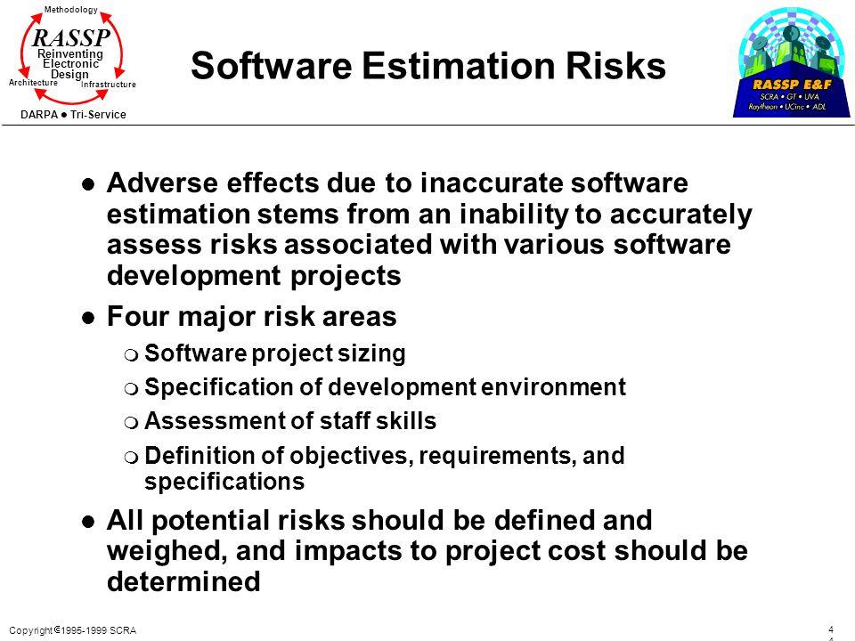 Software Estimation Risks