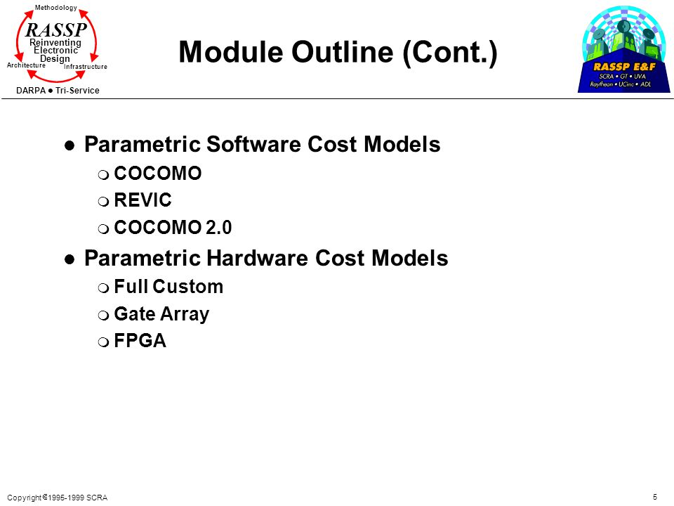 Module Outline (Cont.) Parametric Software Cost Models