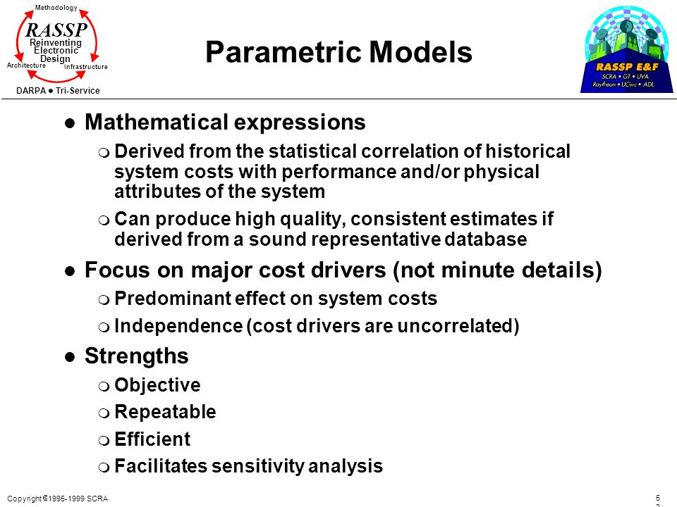 Parametric Models Mathematical expressions