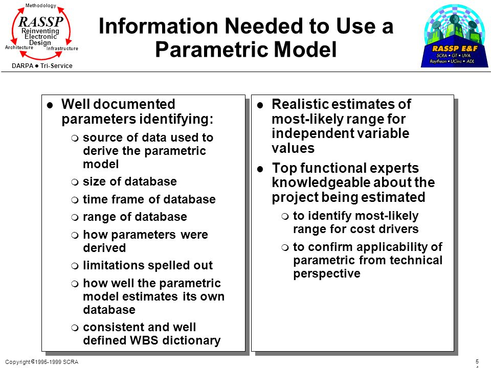 Information Needed to Use a Parametric Model