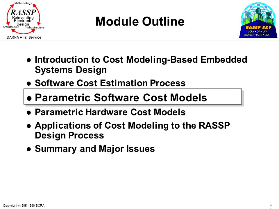 Module Outline Parametric Software Cost Models