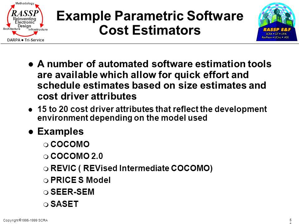 Example Parametric Software Cost Estimators