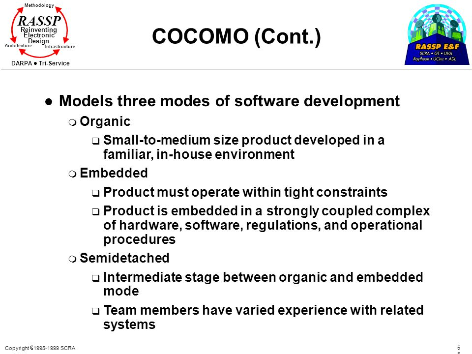 COCOMO (Cont.) Models three modes of software development Organic