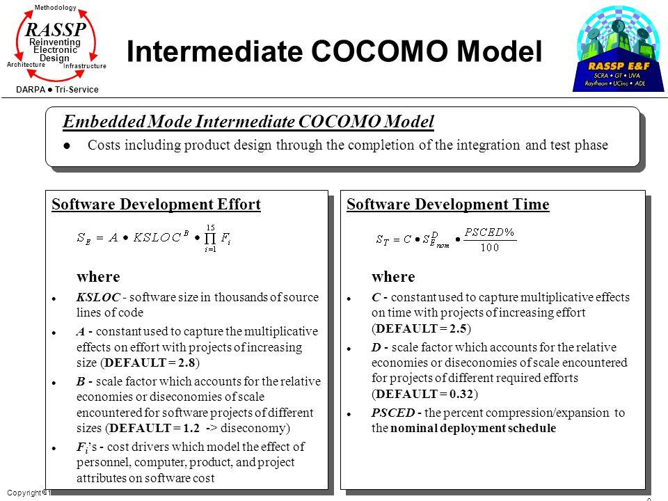 Intermediate COCOMO Model