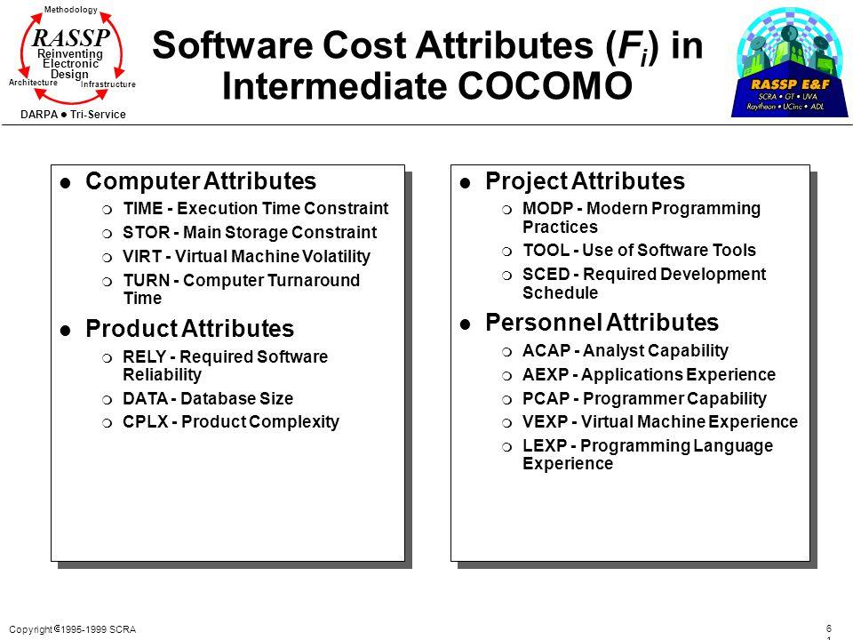 Software Cost Attributes (Fi) in Intermediate COCOMO