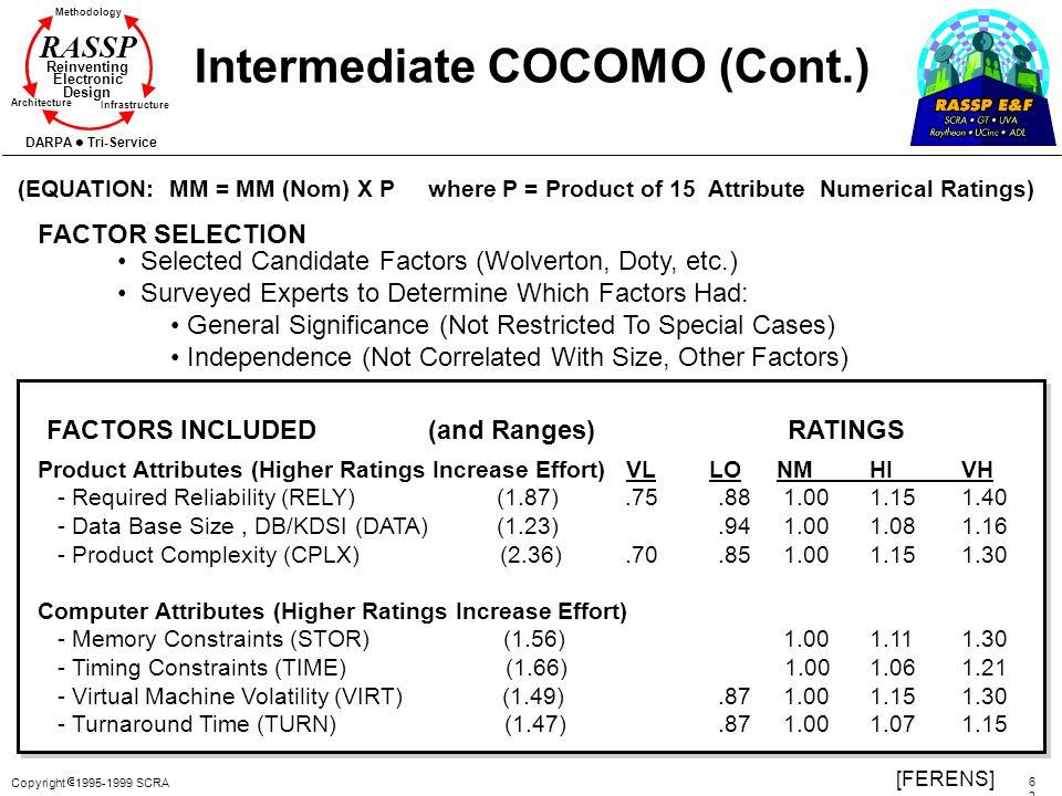 Intermediate COCOMO (Cont.)
