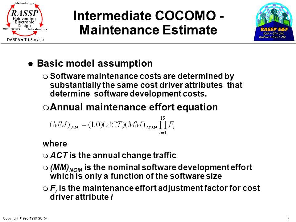 Intermediate COCOMO - Maintenance Estimate