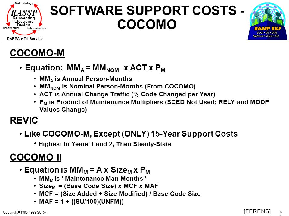 SOFTWARE SUPPORT COSTS - COCOMO