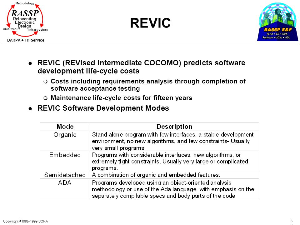 REVIC REVIC (REVised Intermediate COCOMO) predicts software development life-cycle costs.