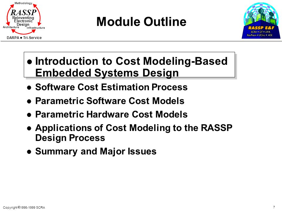 Module Outline Introduction to Cost Modeling-Based Embedded Systems Design. Software Cost Estimation Process.