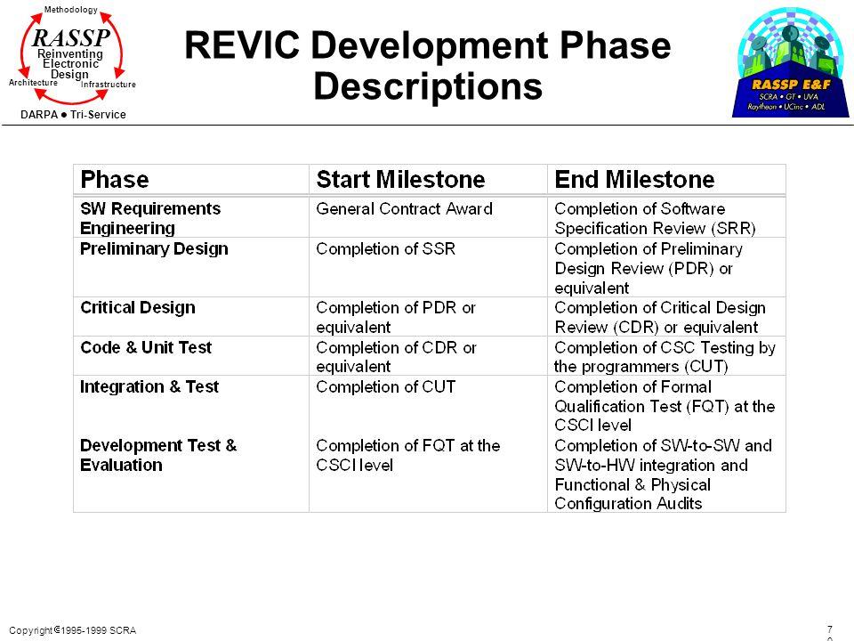 REVIC Development Phase Descriptions