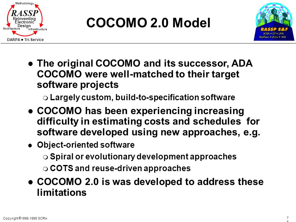 COCOMO 2.0 Model The original COCOMO and its successor, ADA COCOMO were well-matched to their target software projects.