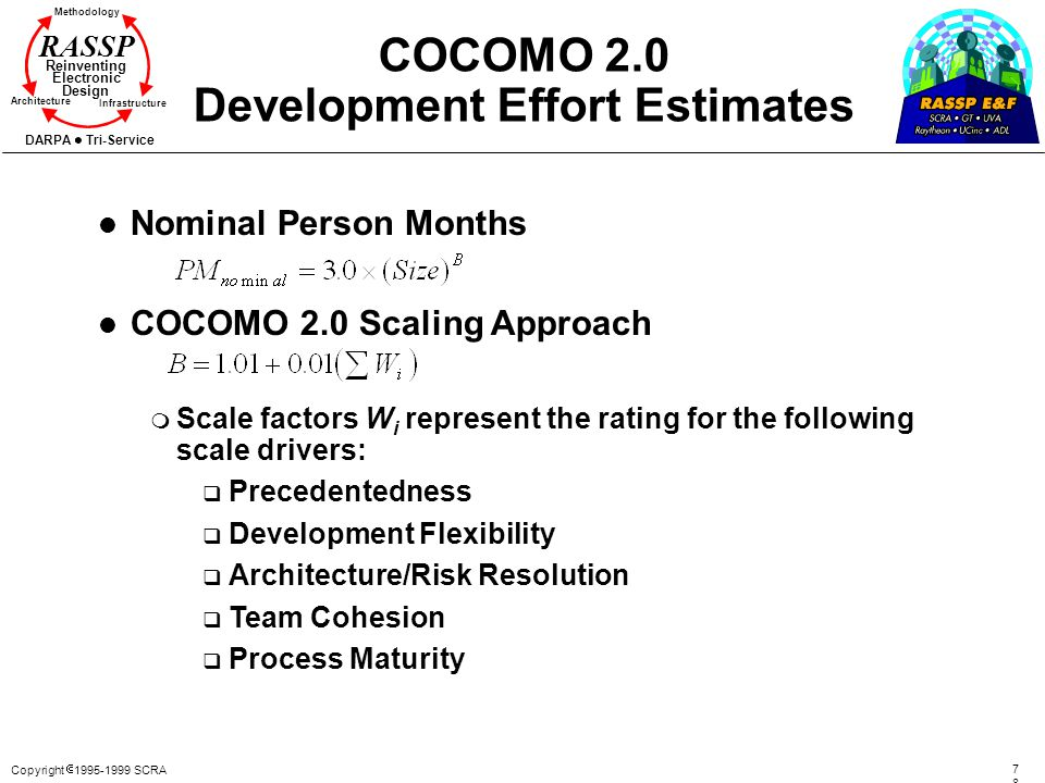 COCOMO 2.0 Development Effort Estimates
