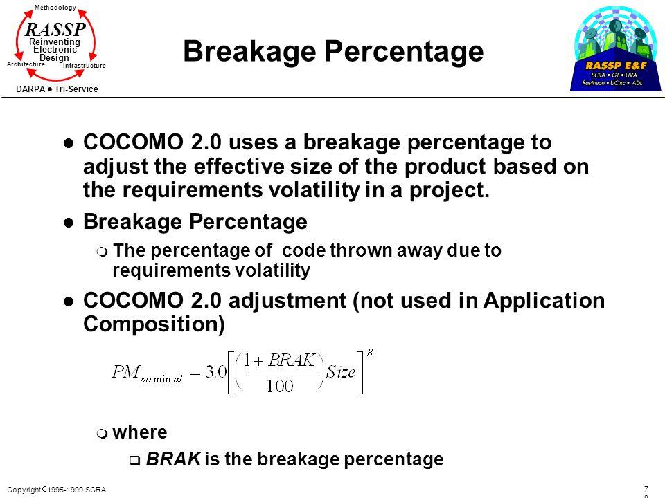 Breakage Percentage