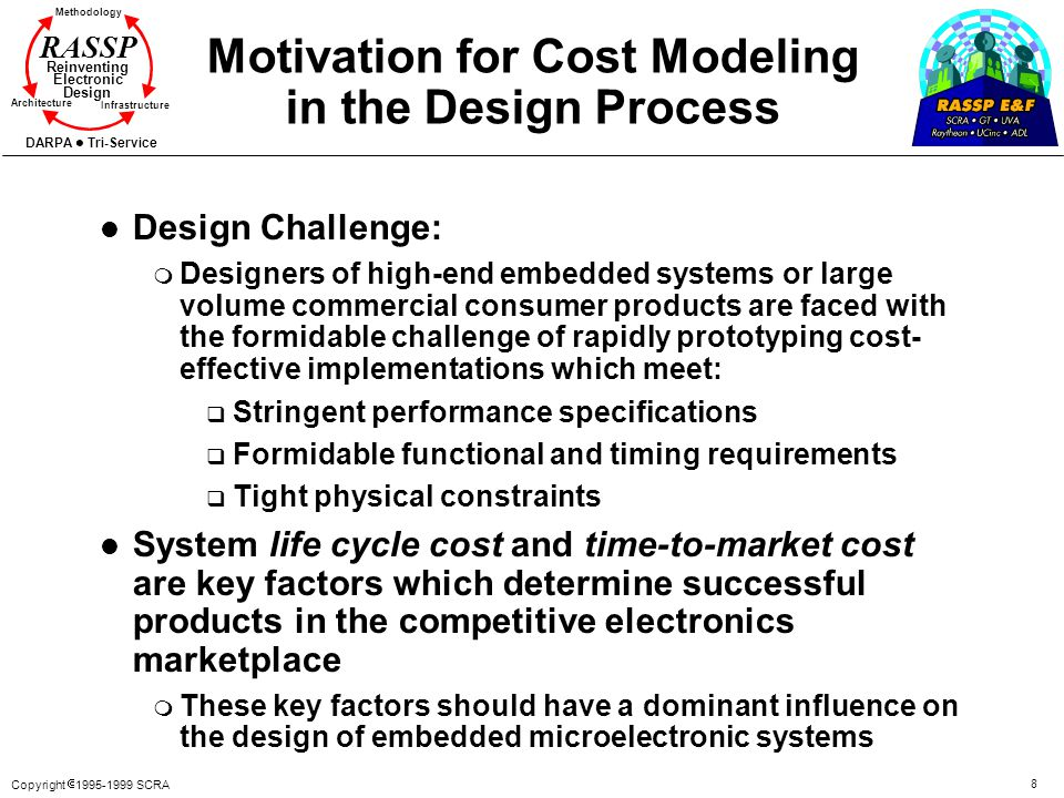 Motivation for Cost Modeling in the Design Process