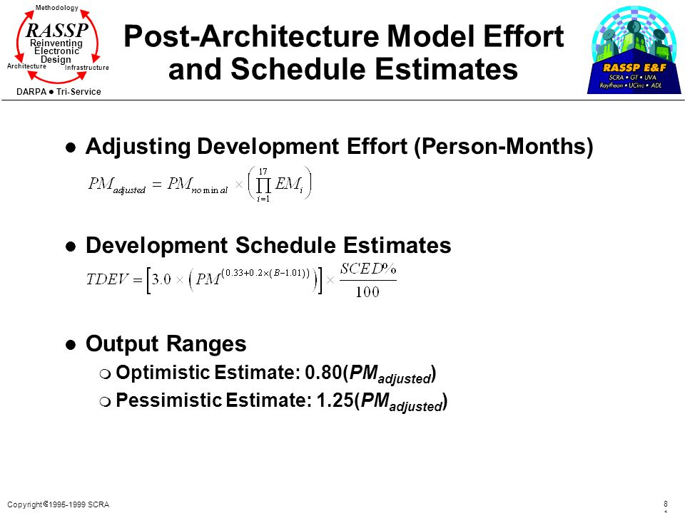 Post-Architecture Model Effort and Schedule Estimates