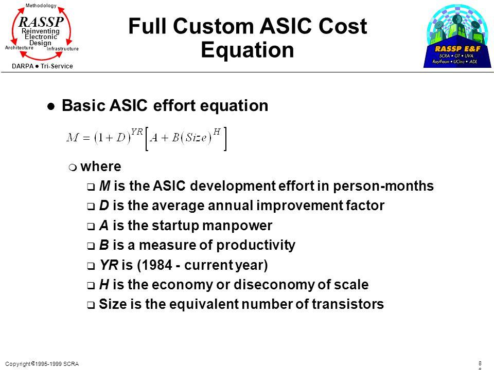 Full Custom ASIC Cost Equation
