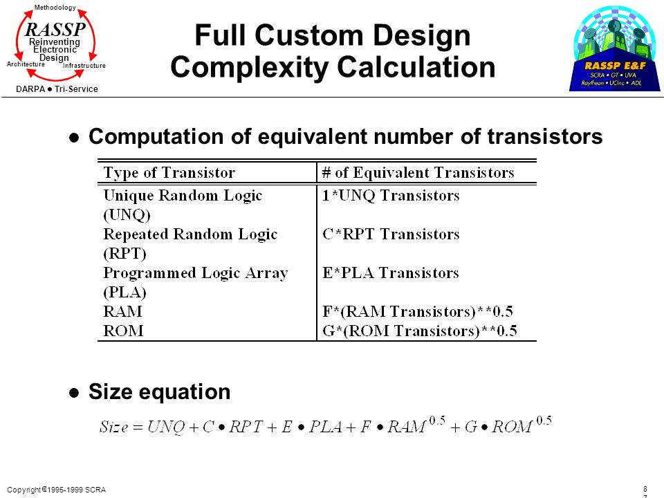 Full Custom Design Complexity Calculation