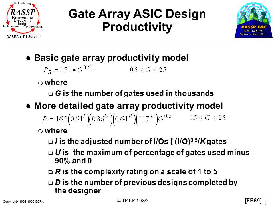 Gate Array ASIC Design Productivity