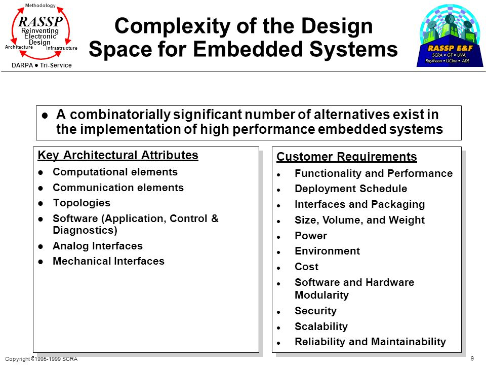 embedded systems hardware design and implementation pdf