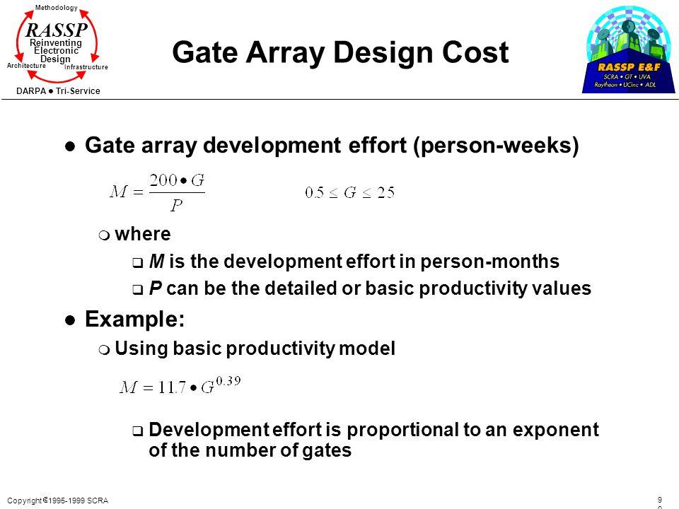 Gate Array Design Cost Gate array development effort (person-weeks)