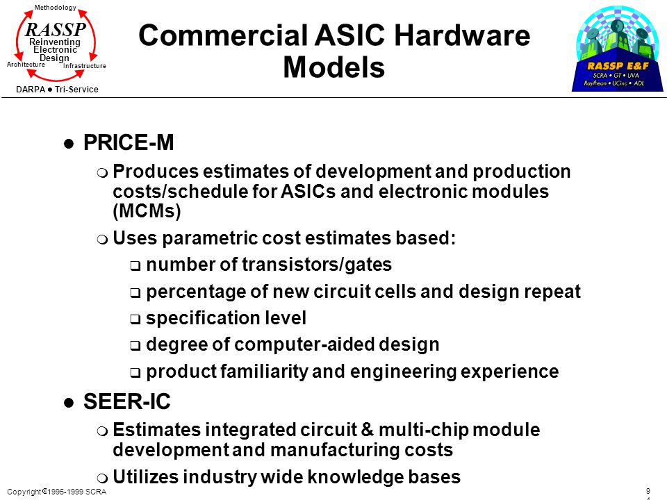Commercial ASIC Hardware Models