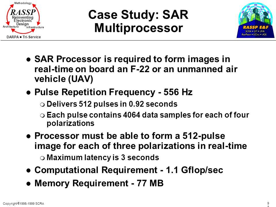 Case Study: SAR Multiprocessor