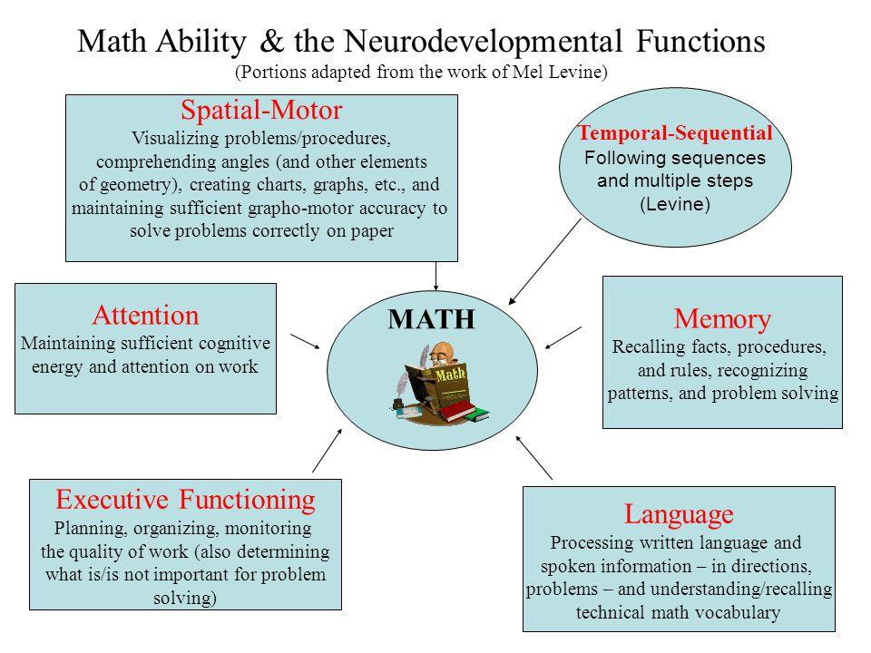 Math Ability & the Neurodevelopmental Functions