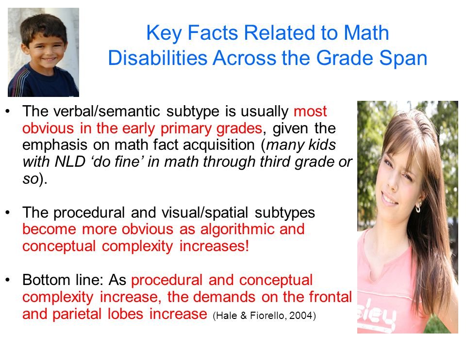 Key Facts Related to Math Disabilities Across the Grade Span