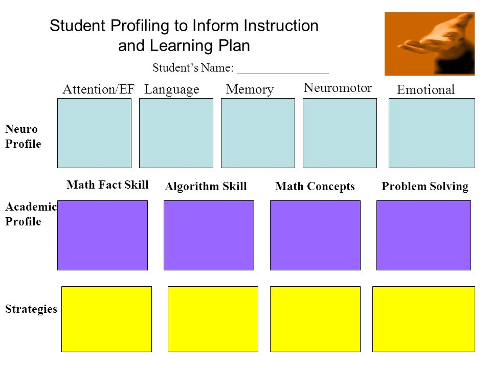 Student Profiling to Inform Instruction and Learning Plan