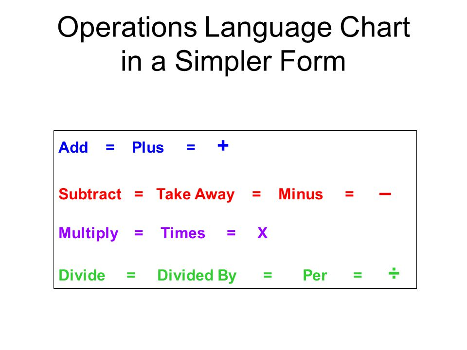 Operations Language Chart in a Simpler Form