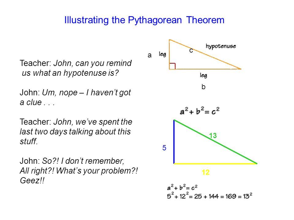 Illustrating the Pythagorean Theorem