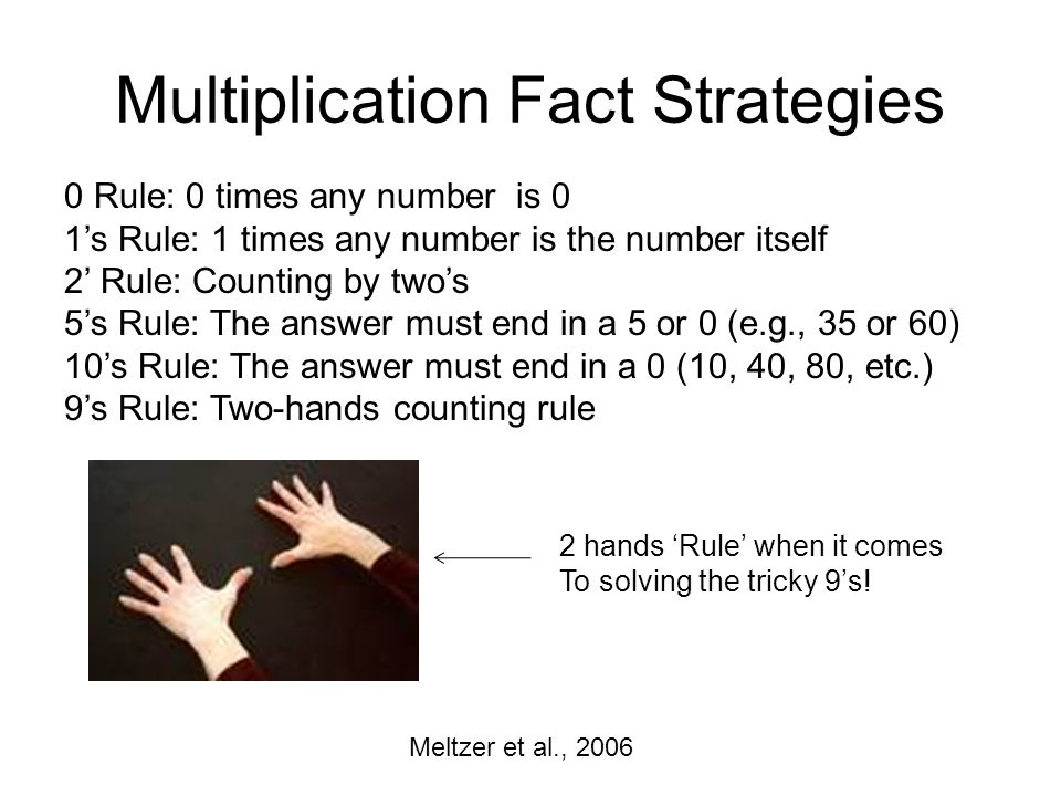 Multiplication Fact Strategies
