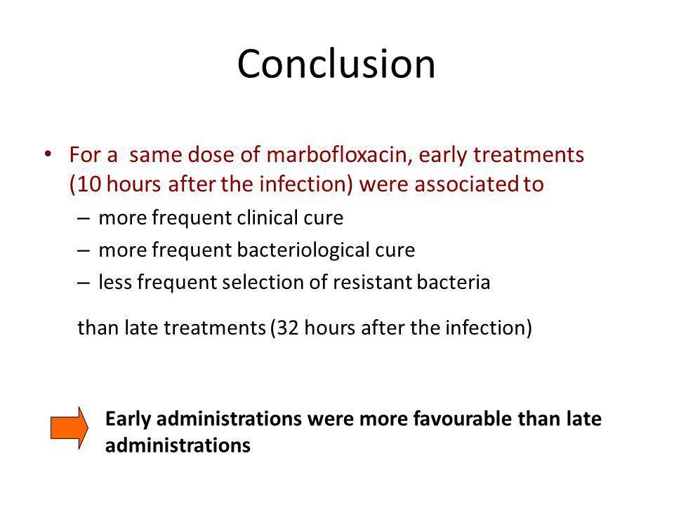 Conclusion For a same dose of marbofloxacin, early treatments (10 hours after the infection) were associated to.