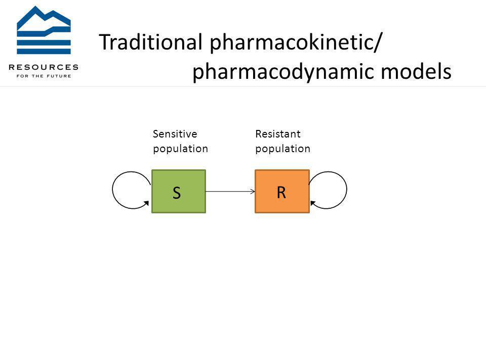 Traditional pharmacokinetic/ pharmacodynamic models