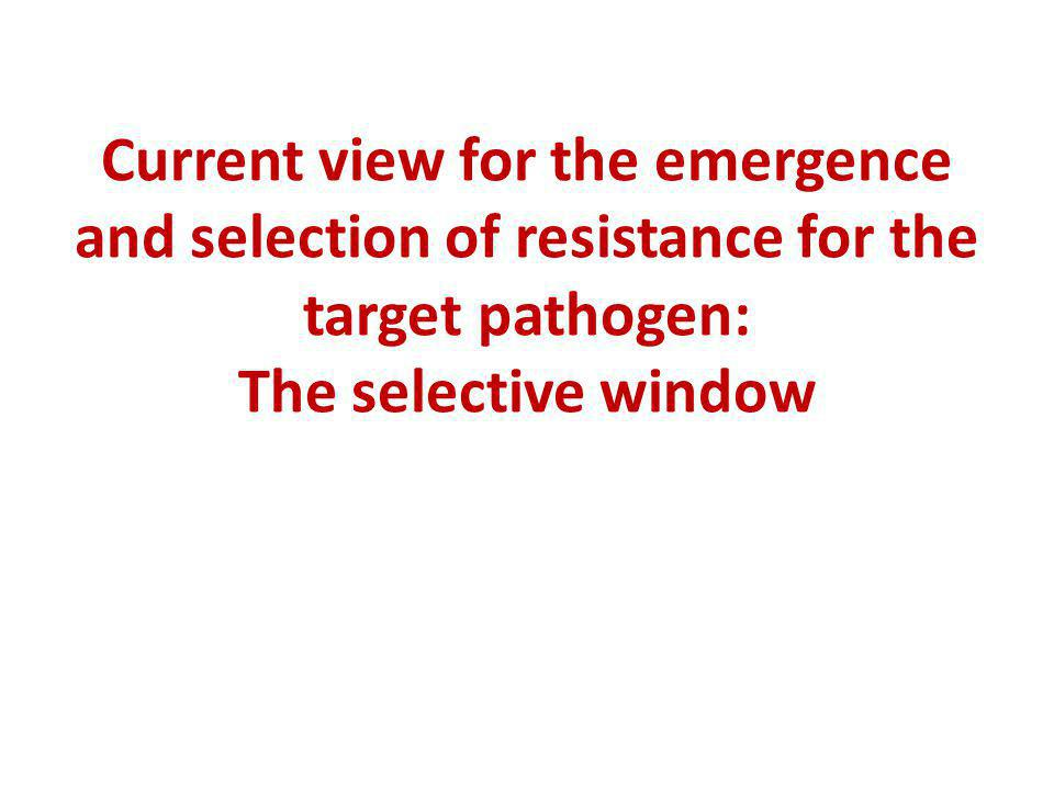 Current view for the emergence and selection of resistance for the target pathogen: The selective window