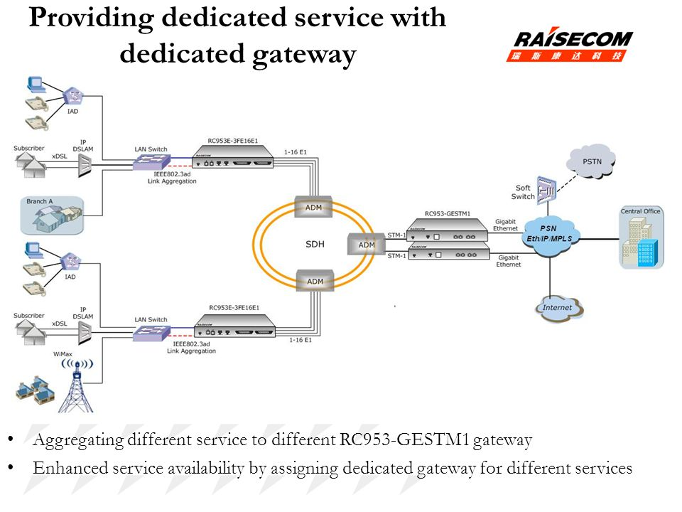 Providing dedicated service with dedicated gateway
