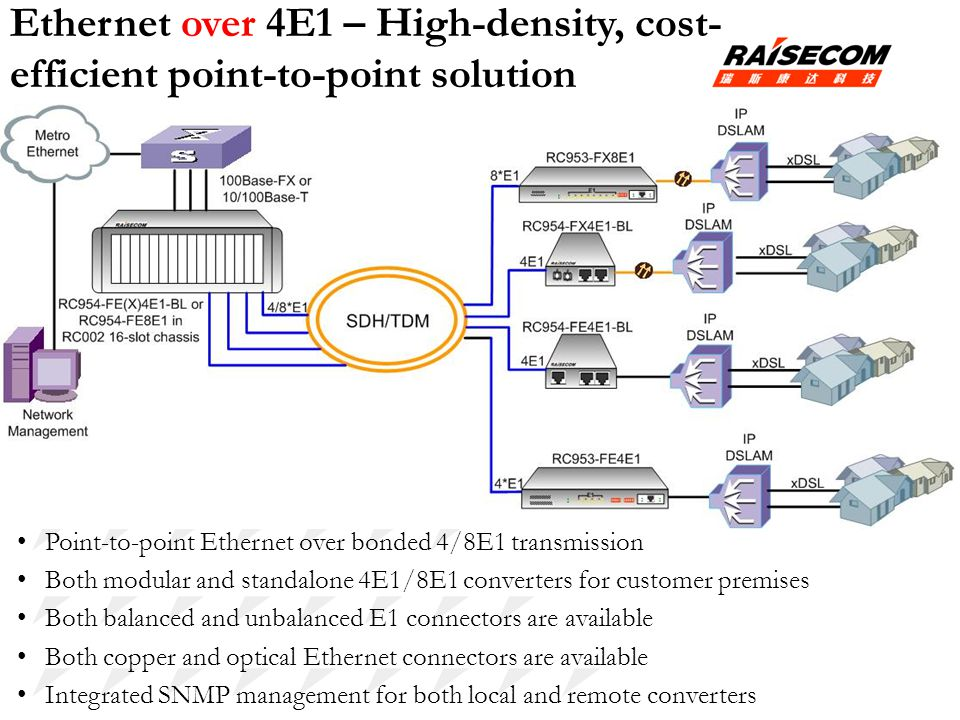 Ethernet over 4E1 – High-density, cost-efficient point-to-point solution